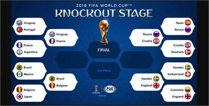 Prediksi Jelang Laga Delapan Besar Piala Dunia 2018!