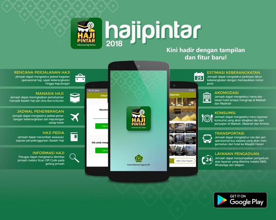 Sajikan Info Lengkap Seputar Haji Aplikasi 'Haji Pintar' Hadir di Playstore