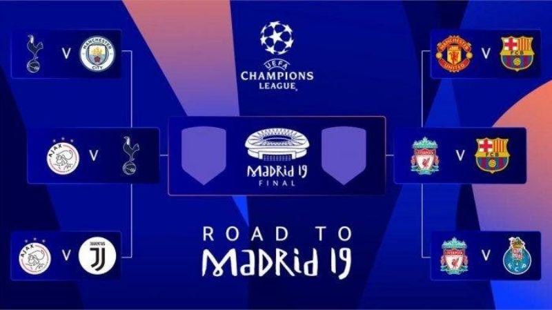 Inilah Jadwal Lengkap Semifinal Liga Champions, Barcelona vs Liverpool, Tottenham vs Ajax