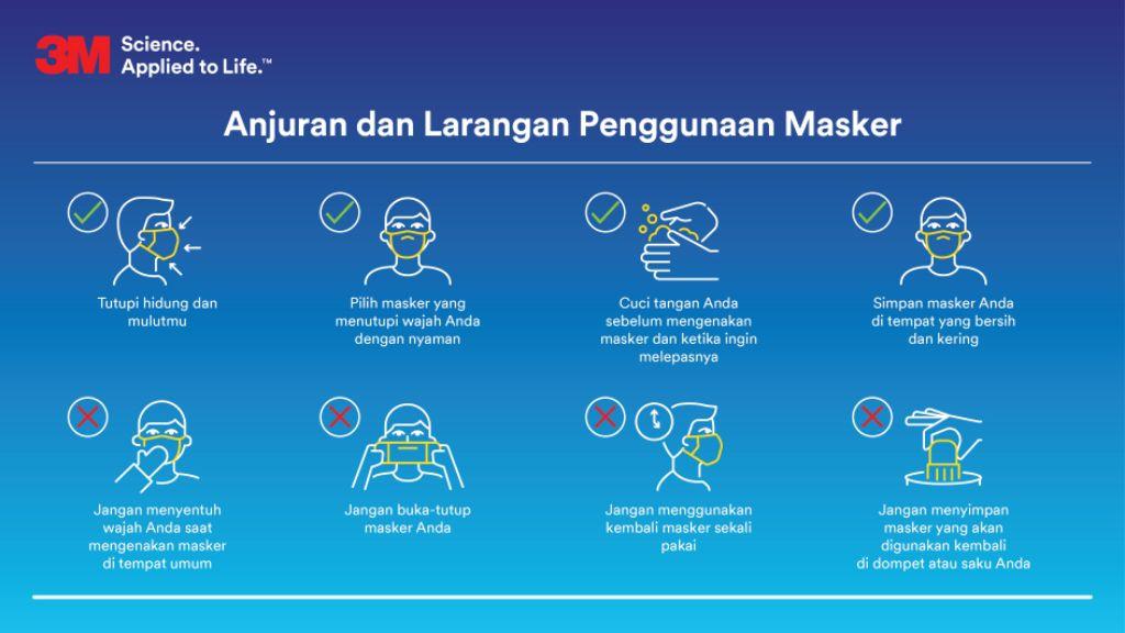 Bagaimana Menggunakan Masker yang Baik dan Benar? Simak Penjelasannya!