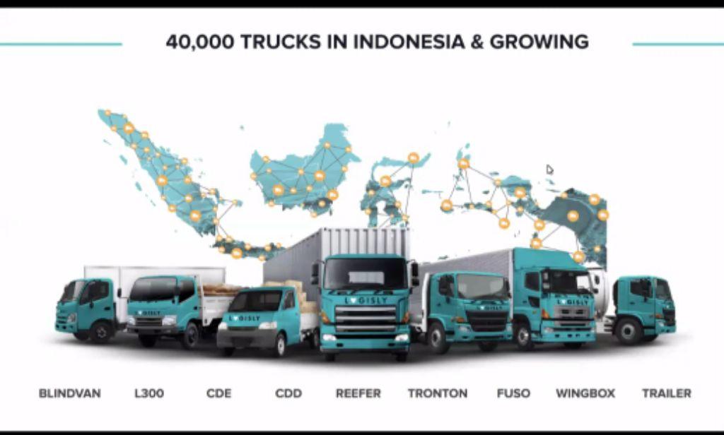 Berkah Pandemi, Logisly Alami Pertumbuhan di Sektor Logistik!